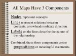 all maps have 3 components