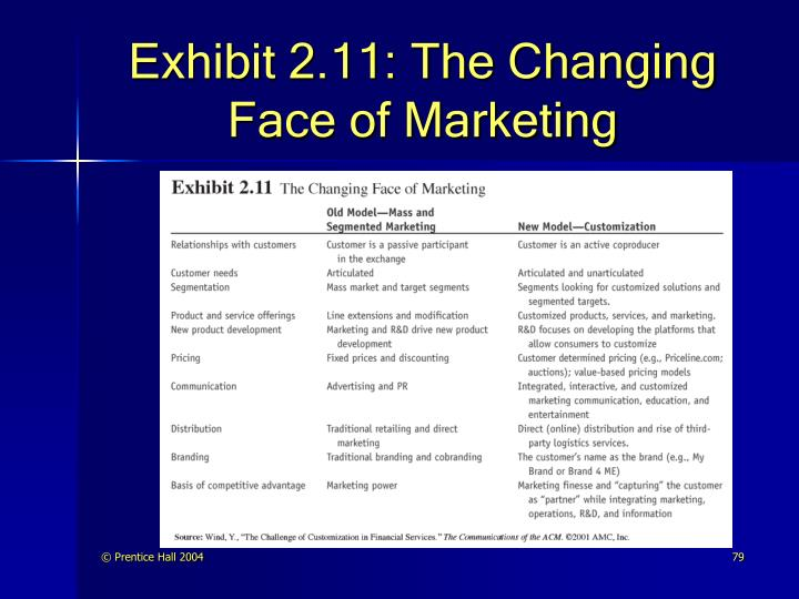 Exhibit 2.11: The Changing