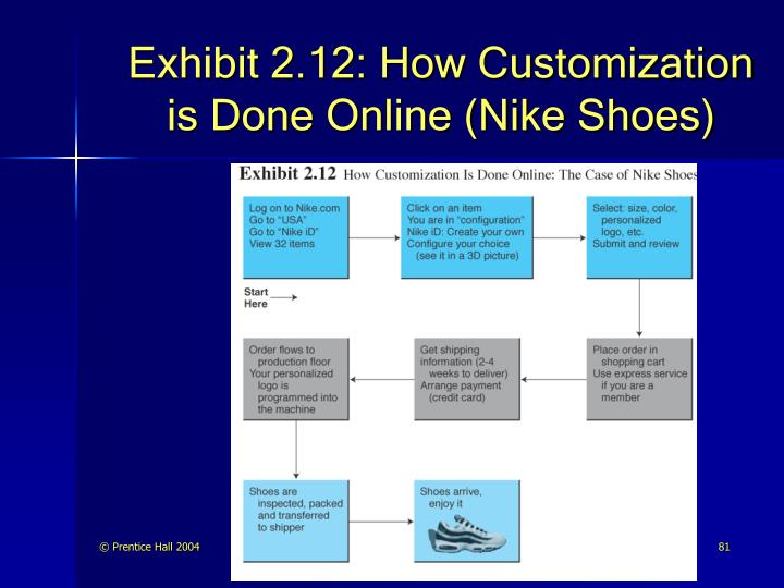 Exhibit 2.12: How Customization