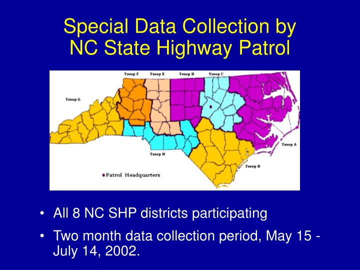 Special Data Collection by