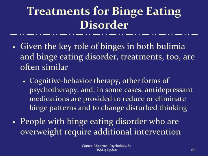 Treatments for Binge Eating Disorder