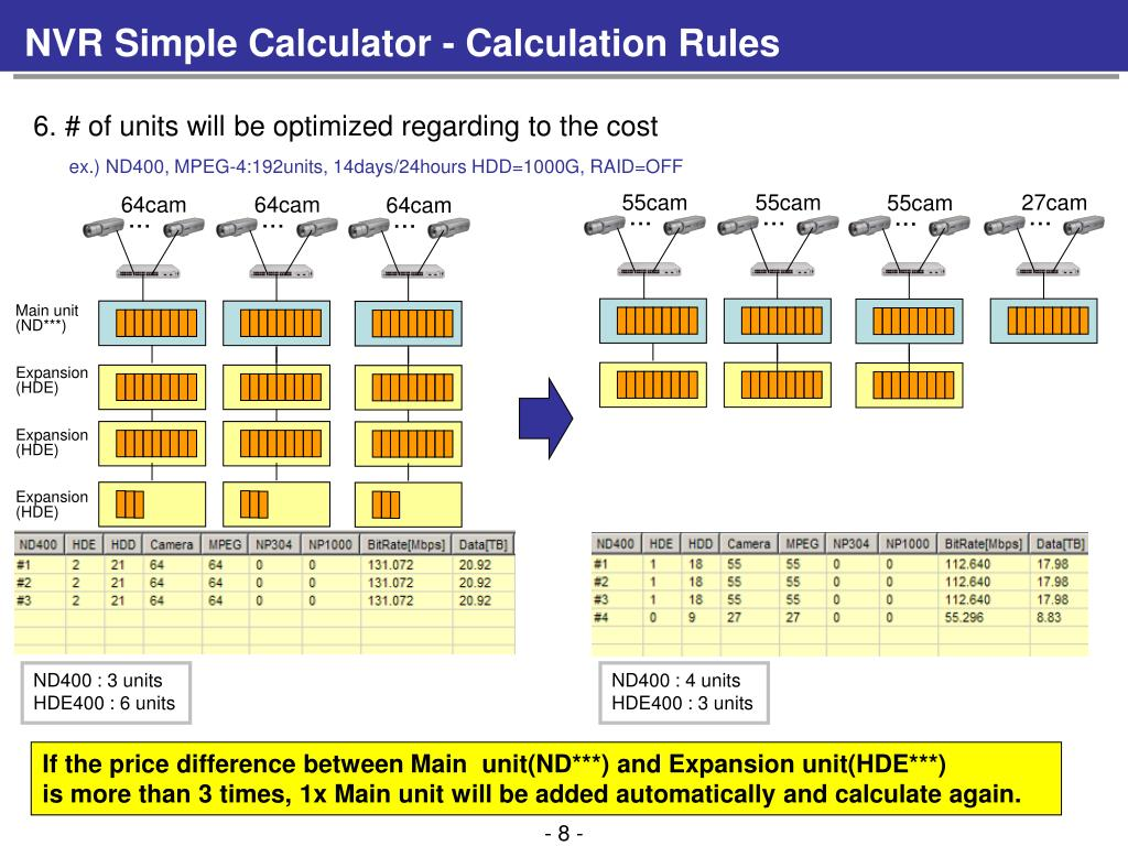 PPT - NVR Simple Calculator - Main Window PowerPoint Presentation