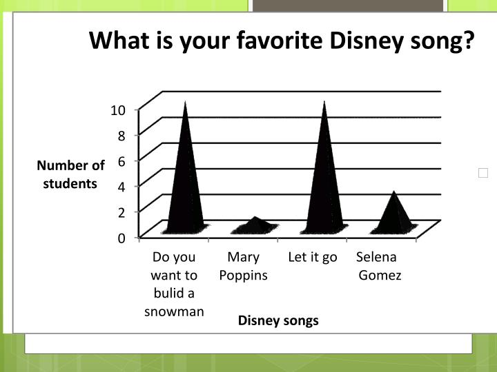 What is your favorite Disney song?