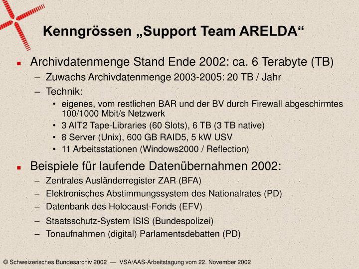 """Kenngrössen """"Support Team ARELDA"""""""
