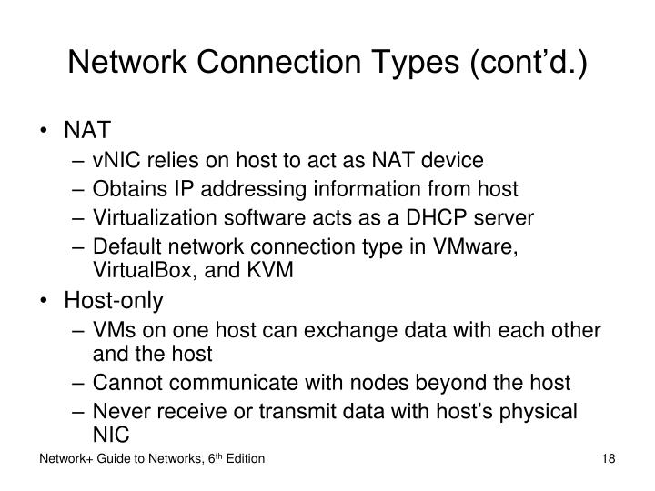 Network Connection Types (cont'd.)