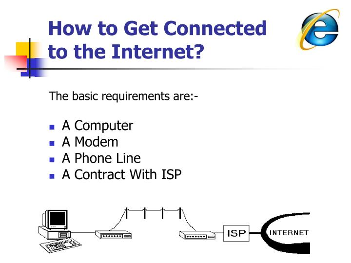 How to Get Connected