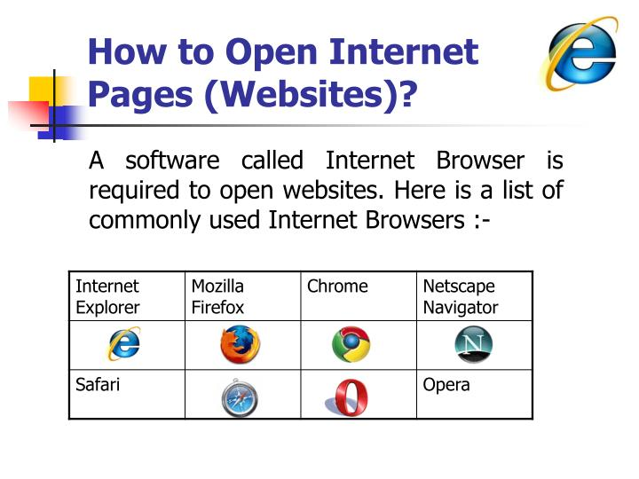 How to Open Internet