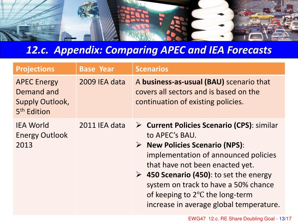 PPT - The 47 th Meeting of APEC Energy Working Group (EWG