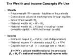 the wealth and income concepts we use