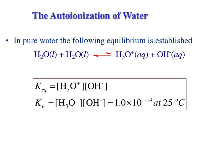 The Autoionization of Water