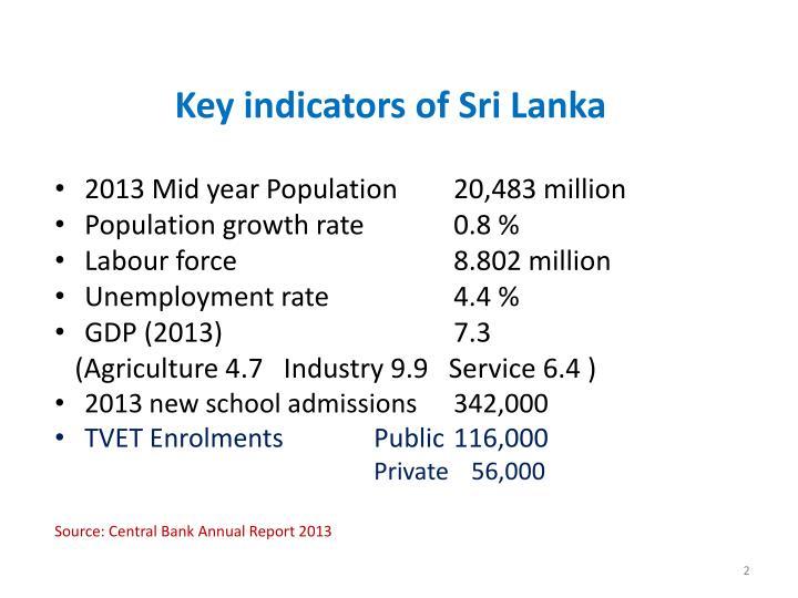 Key indicators of sri lanka