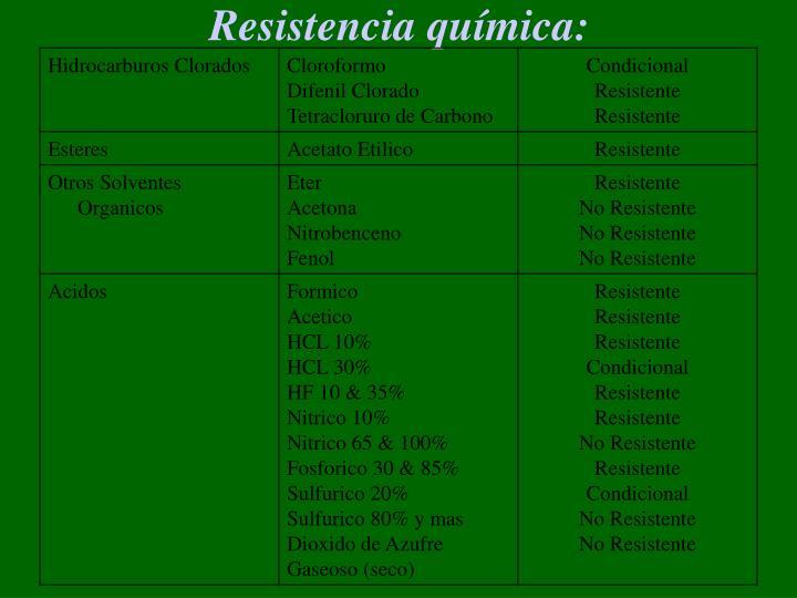 Resistencia química:
