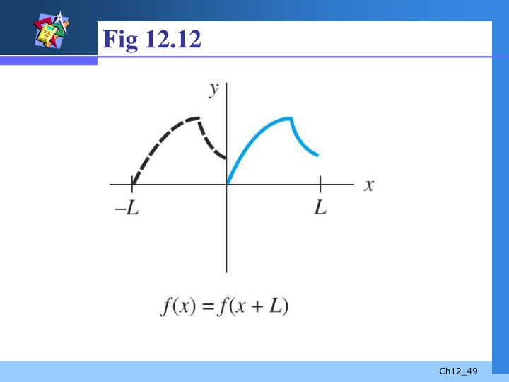 Fig 12.12