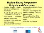 healthy eating programme outputs and outcomes
