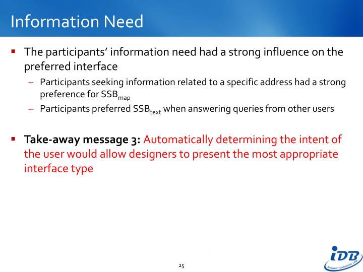 Information Need