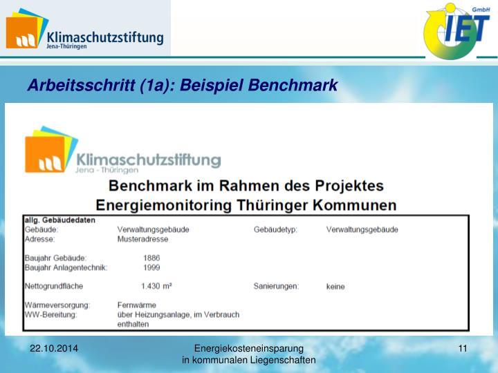 Arbeitsschritt (1a): Beispiel Benchmark