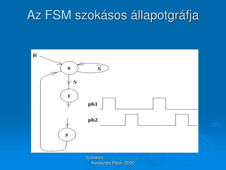 Az FSM szokásos állapotgráfja