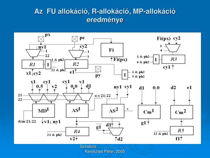 Az  FU allokáció, R-allokáció, MP-allokáció