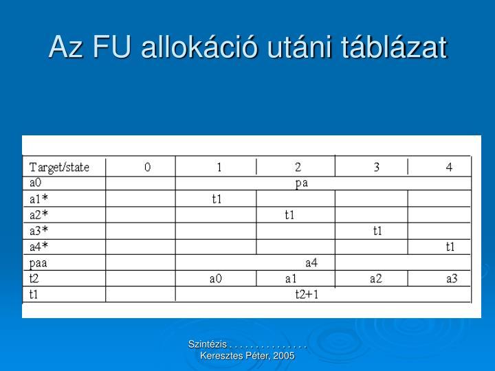 Az FU allokáció utáni táblázat