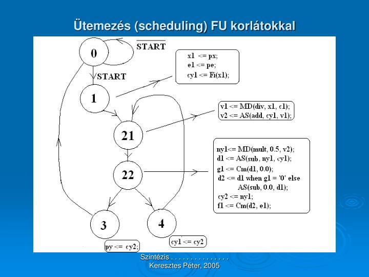 Ütemezés (scheduling) FU korlátokkal