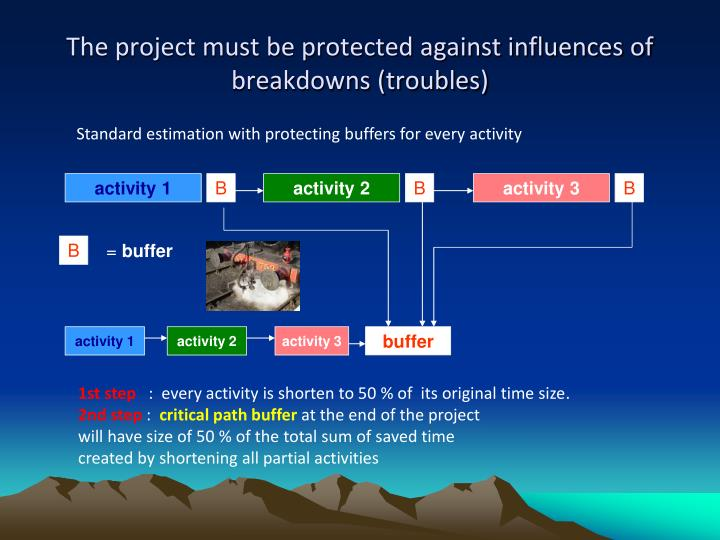 The project must be protected against influences of breakdowns (troubles)