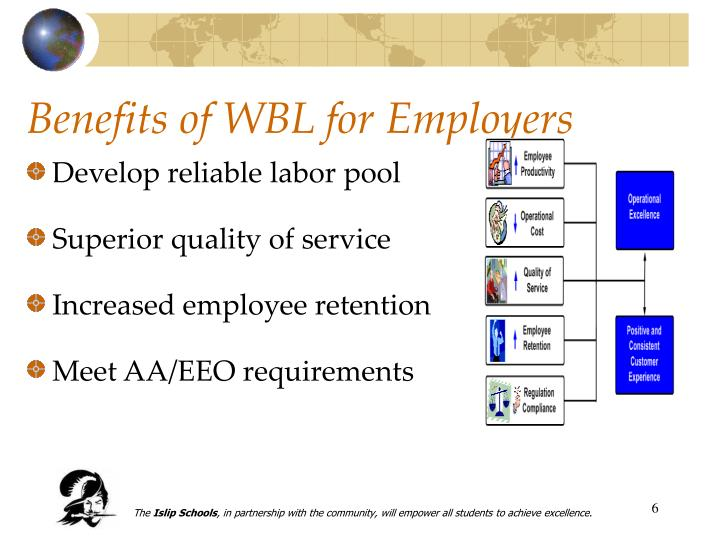 Benefits of WBL for Employers