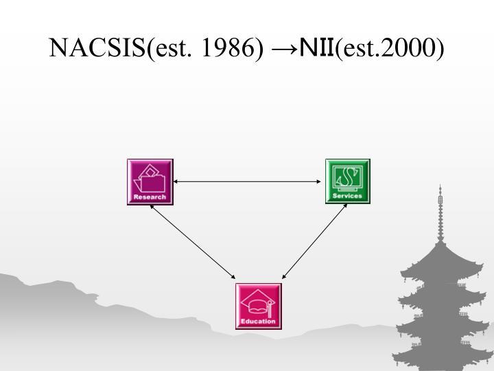 Nacsis est 1986 est 2000