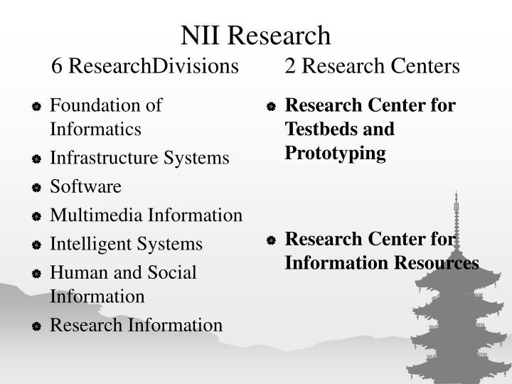 Foundation of Informatics