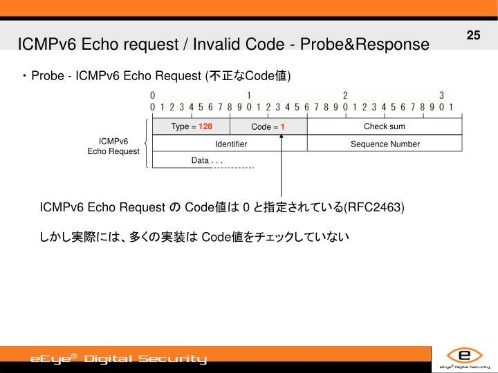 ICMPv6 Echo request / Invalid Code - Probe&Response