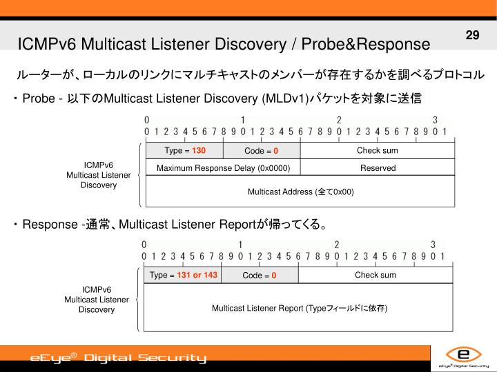 ICMPv6 Multicast Listener Discovery / Probe&Response