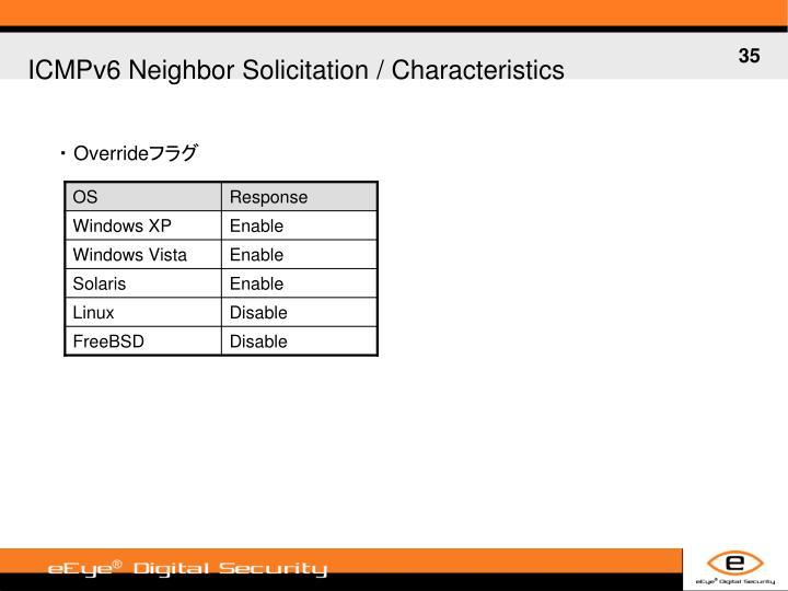 ICMPv6 Neighbor Solicitation /