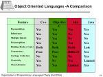 object oriented languages a comparison
