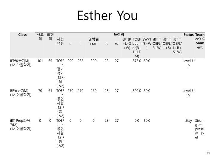 Esther You