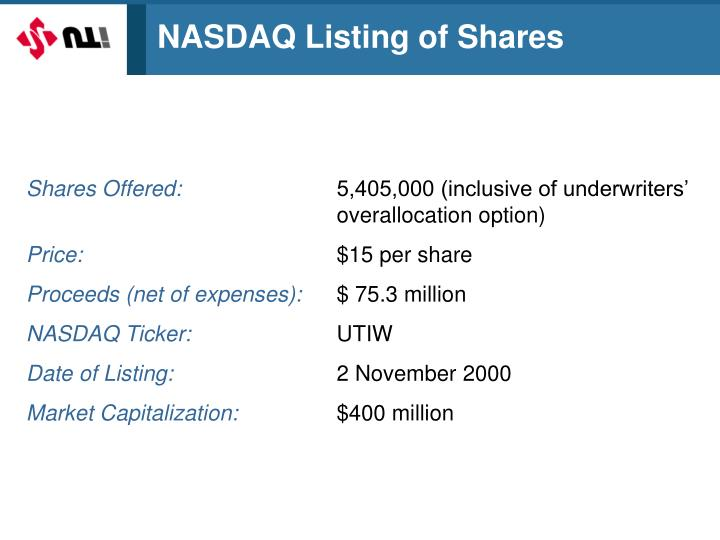 NASDAQ Listing of Shares