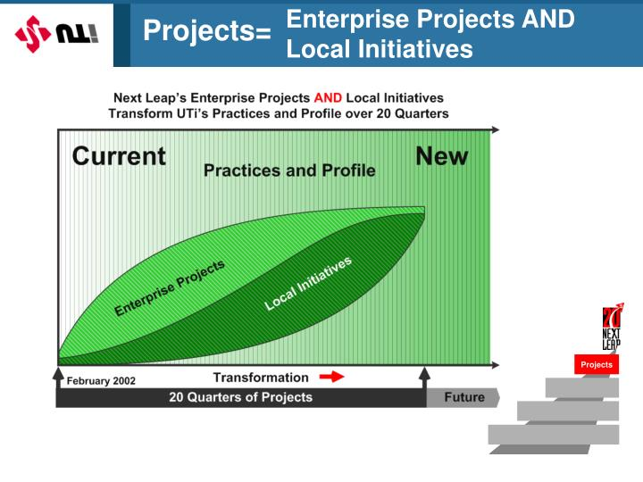 Enterprise Projects AND  Local Initiatives