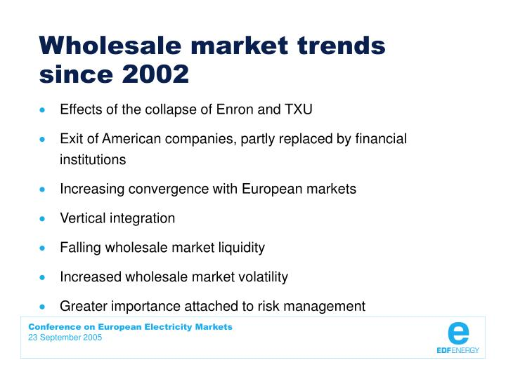 Wholesale market trends since 2002