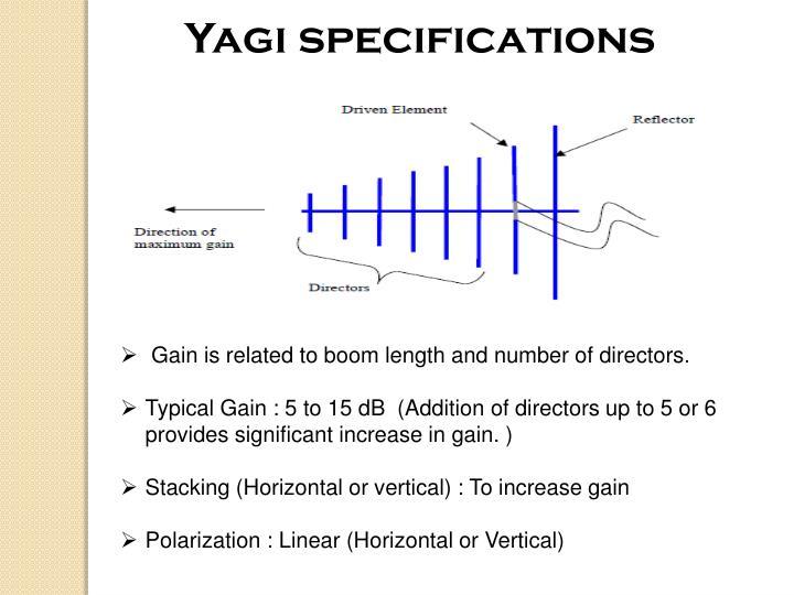 Yagi specifications