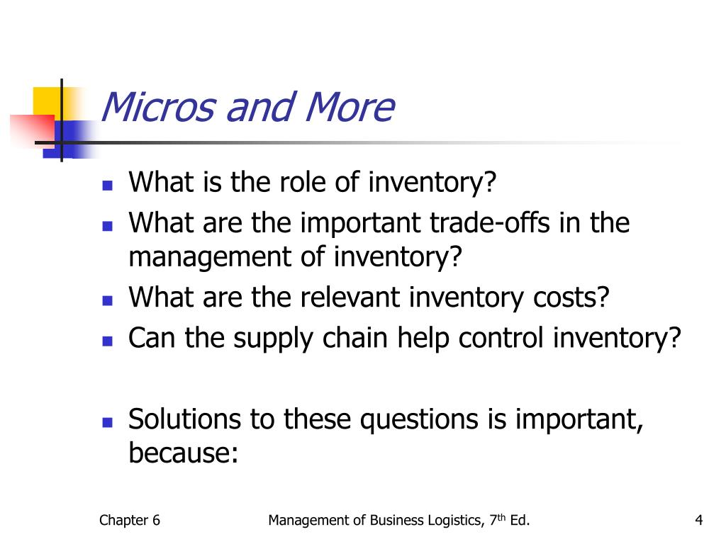 Logistics And Supply Chain Management Important Questions