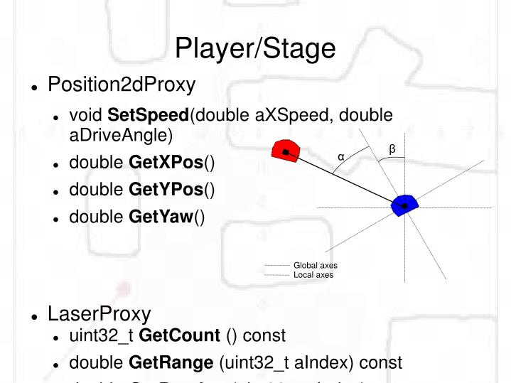 Player/Stage