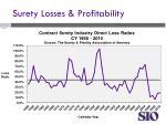 surety losses profitability