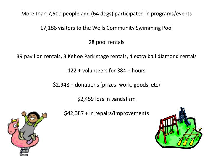 More than 7,500 people and (64 dogs) participated in programs/events
