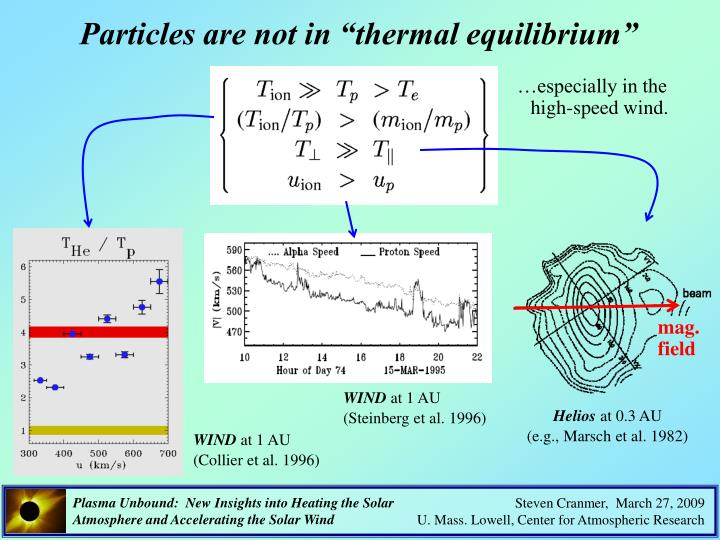 "Particles are not in ""thermal equilibrium"""