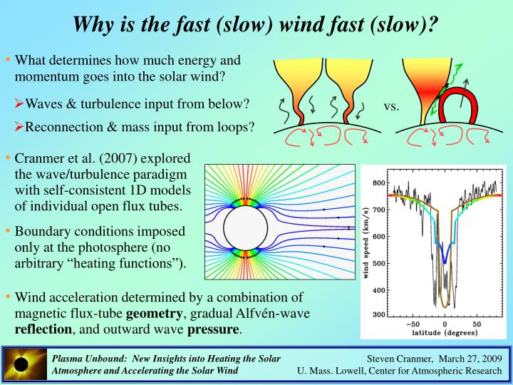 Why is the fast (slow) wind fast (slow)?