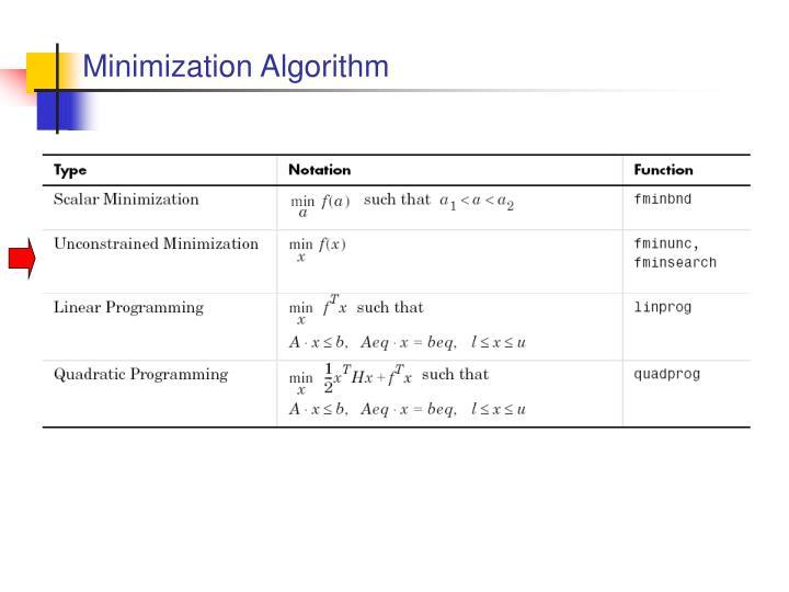 Minimization Algorithm
