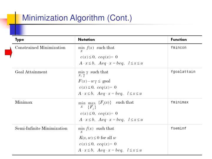 Minimization Algorithm (Cont.)