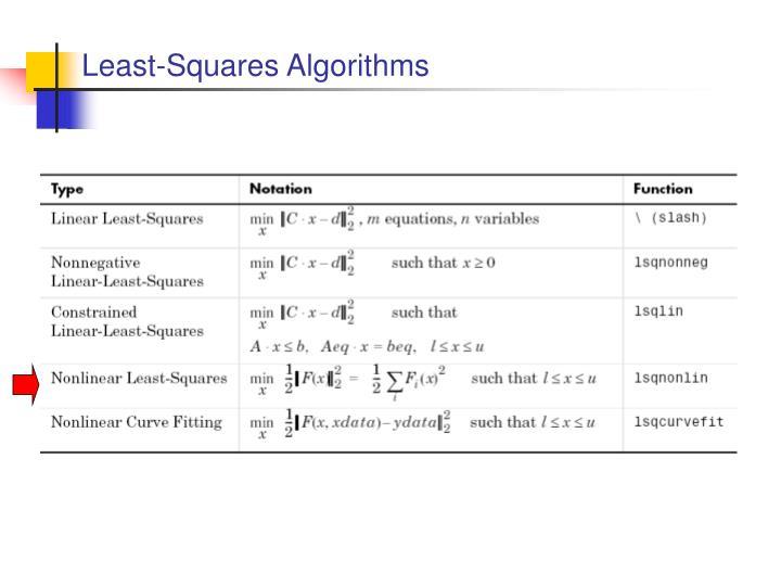 Least-Squares Algorithms