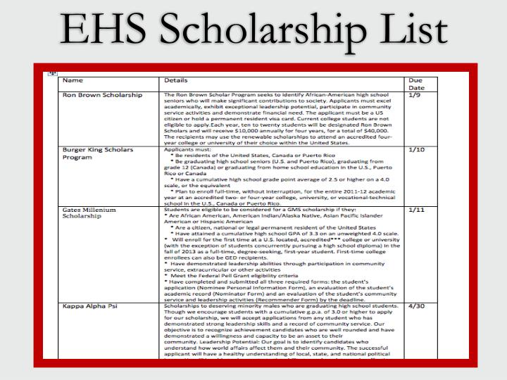 EHS Scholarship List