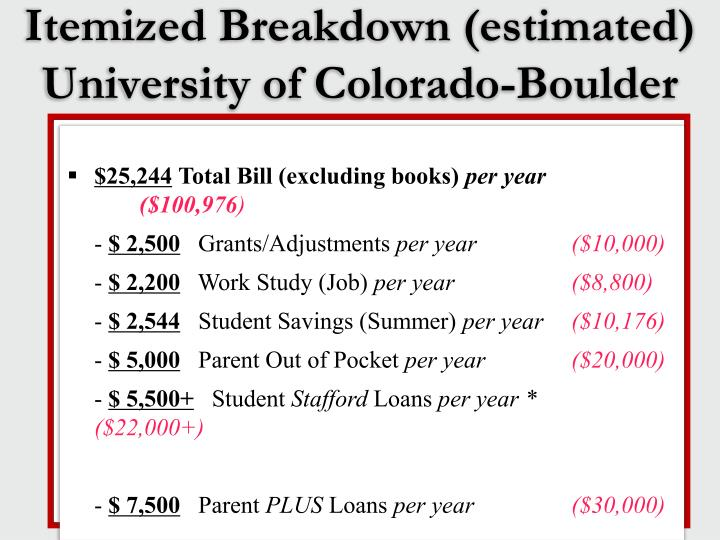 Itemized Breakdown (estimated) University of Colorado-Boulder