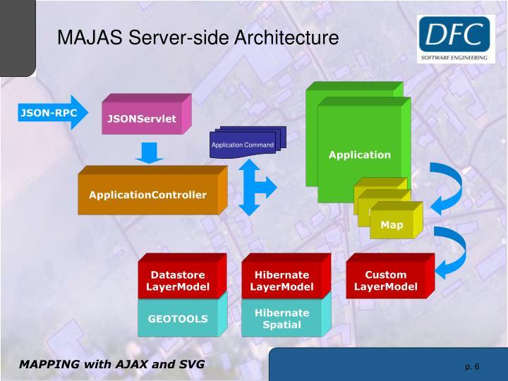 MAJAS Server-side Architecture
