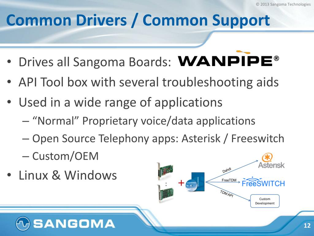 PPT - Sangoma Technologies Making VoIP & Video Simple PowerPoint